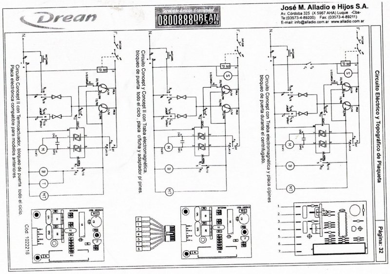 drean concept circuito
